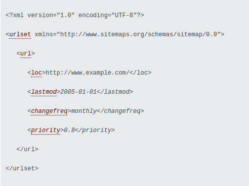 xml sitemap for single URL