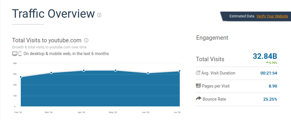 youtube seo tips youtube traffic